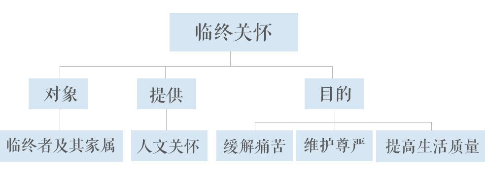 将至的离别:临终关怀在中国