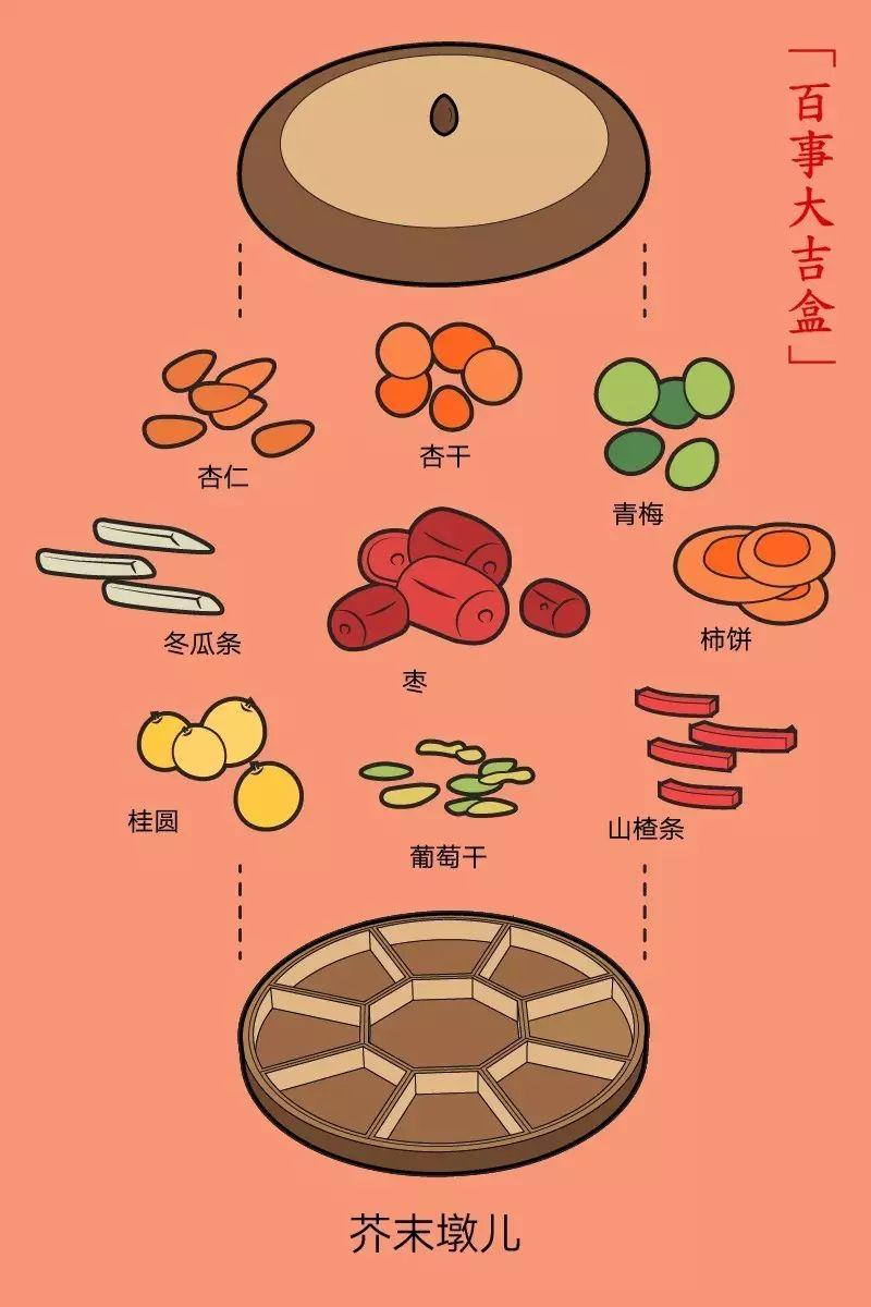 在北京过年要吃的这些东西,你可能一个也没尝过