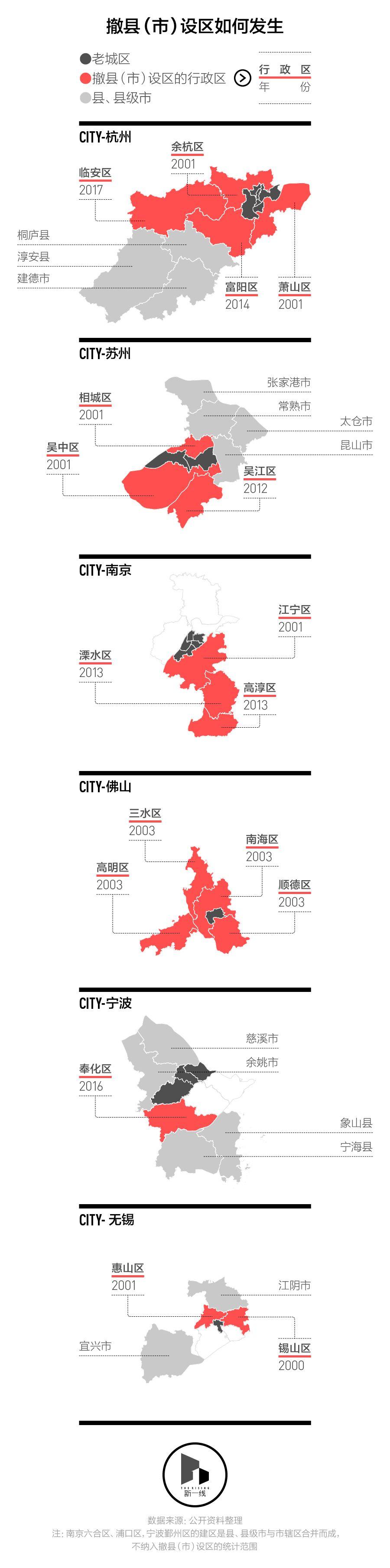撤县设区后要如何实现城市化?