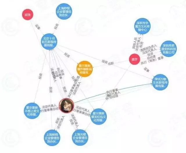 咪蒙发公开道歉信:公号停更 2 个月 微博永久关停