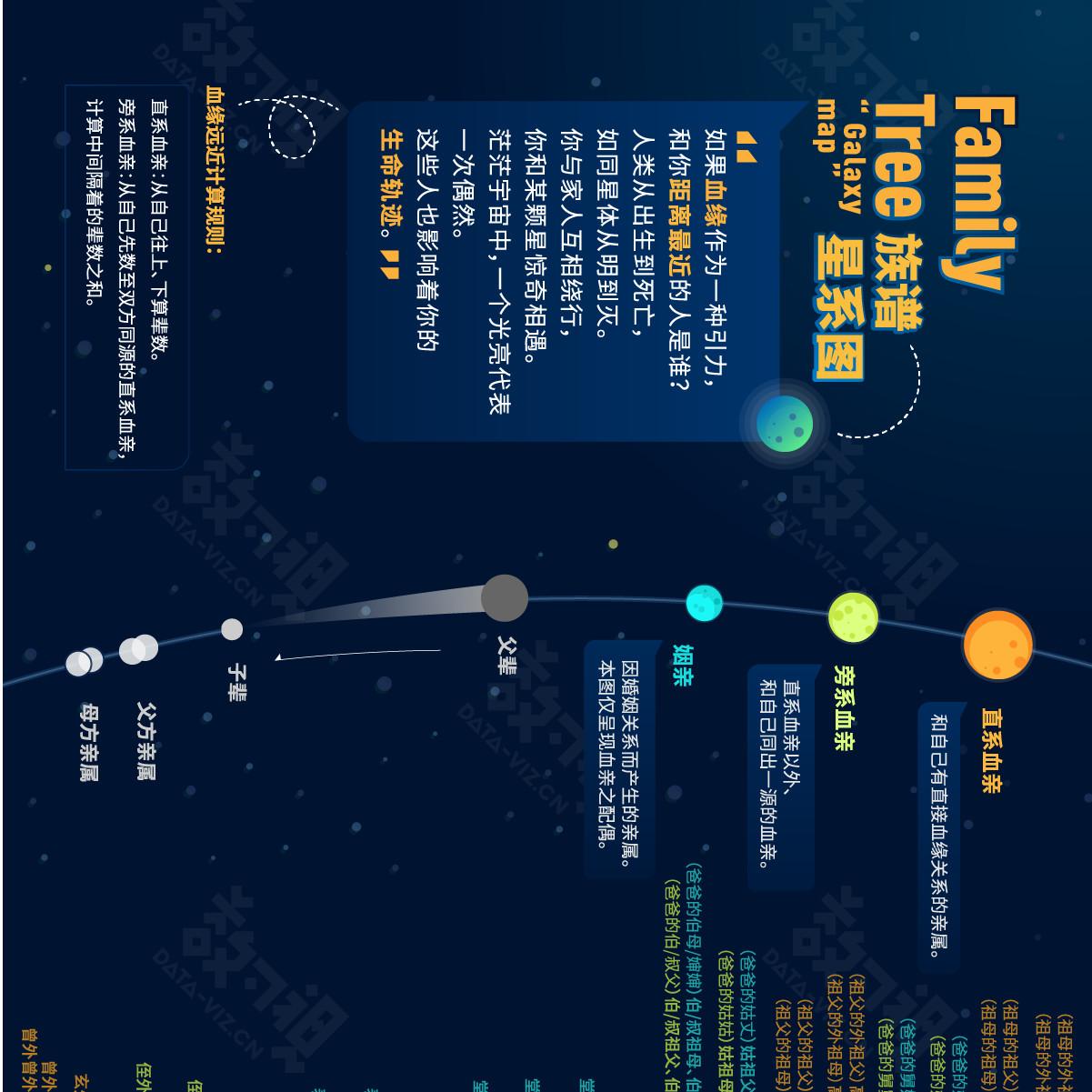 拜年时,远近亲属怎么叫?族谱星系图告诉你
