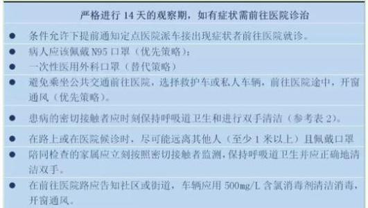 武汉协和医院医生心声:请停止恐慌!